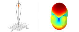 Planar: Broadside directivity or beamwidth