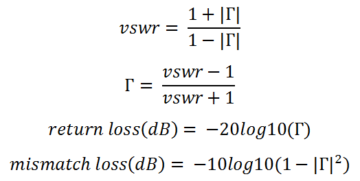 relationship between reflection coefficient and vswr conversion