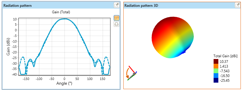 Antenna Magus App Notes The Leading Antenna Design Software Tool