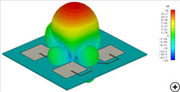 Typical radiation pattern at the centre frequency of the operating band