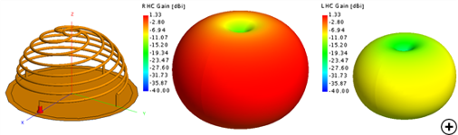 Typical radiation pattern at the center frequency for an RHC polarized design