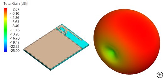 S11 Comparison between the compact and printed IFA and 3D radiation pattern of the compact IFA