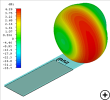 Reflection coefficient and 3D radiation pattern of the printed meandered inverted-F antenna