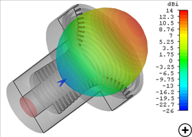 Curved conical corrugated horn antenna with 3D gain pattern at the centre frequency