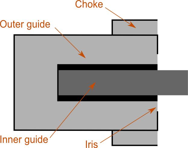 lg antenna diagram horn antenna diagram