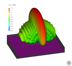 Typical fan beam gain pattern for a 12 element array with a Dolph-Chebychev distribution