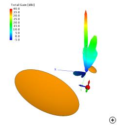 3D radiation pattern of the Pattern-fed Offset Gregorian