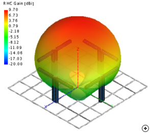 Typical 3D radiation pattern at the center frequency