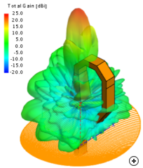 Typical 3D radiation pattern at the center frequency.