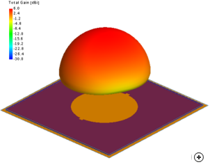 Typical total gain pattern of a RHC polarized patch at the center frequency.