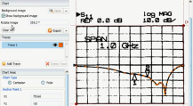 Chart tracing tool