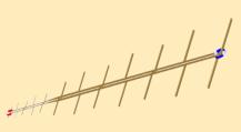 Dual-Band LPDA
